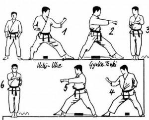 shotokan-kata-1